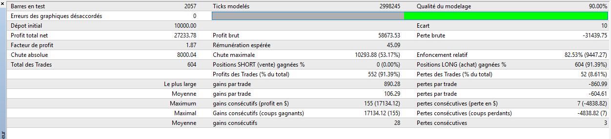 Tutoriels Archives - QuantInvest